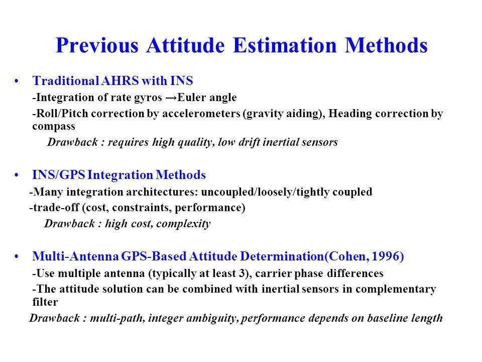 Previous Attitude Estimation Methods