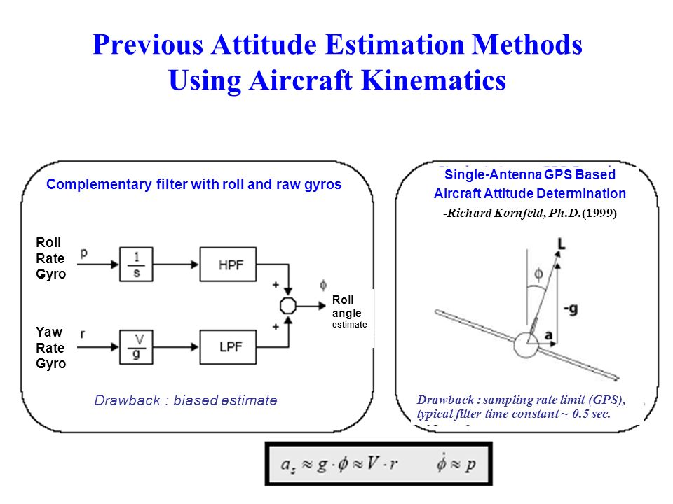 Previous Attitude Estimation Methods Using Aircraft Kinematics