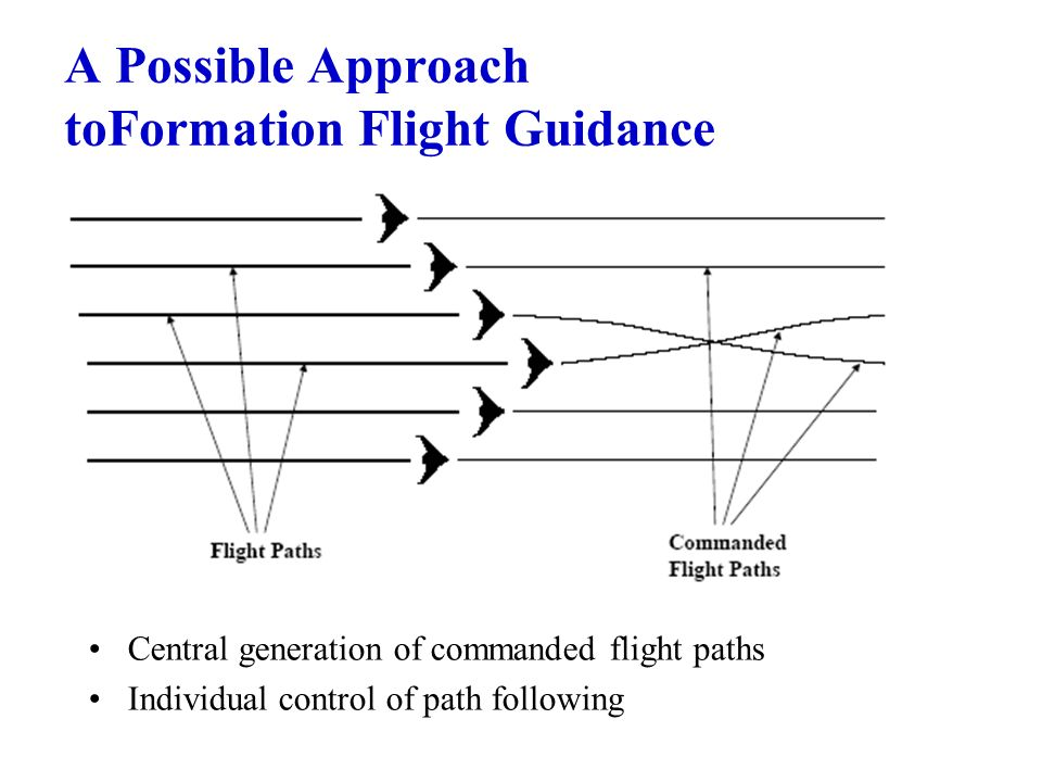 A Possible Approach toFormation Flight Guidance