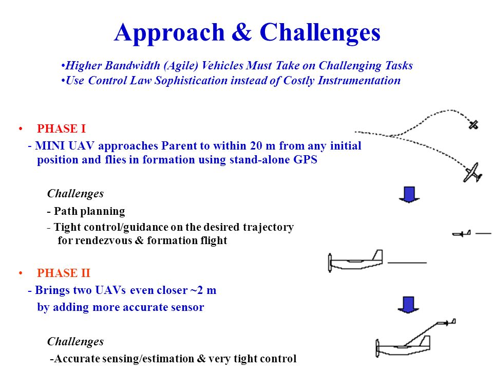 Approach & Challenges