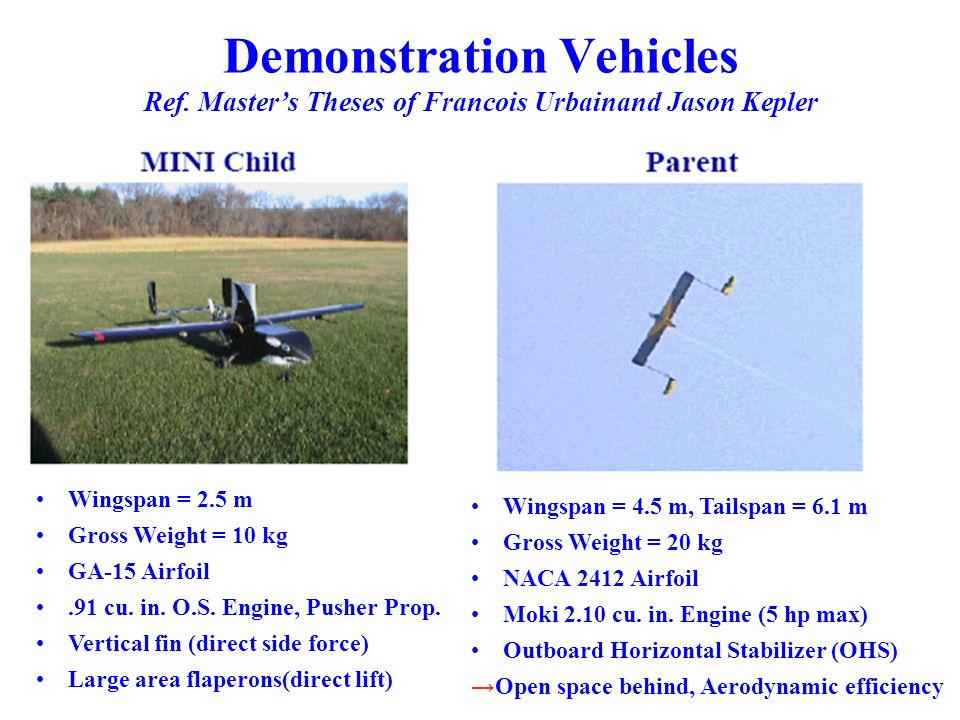 Demonstration Vehicles Ref