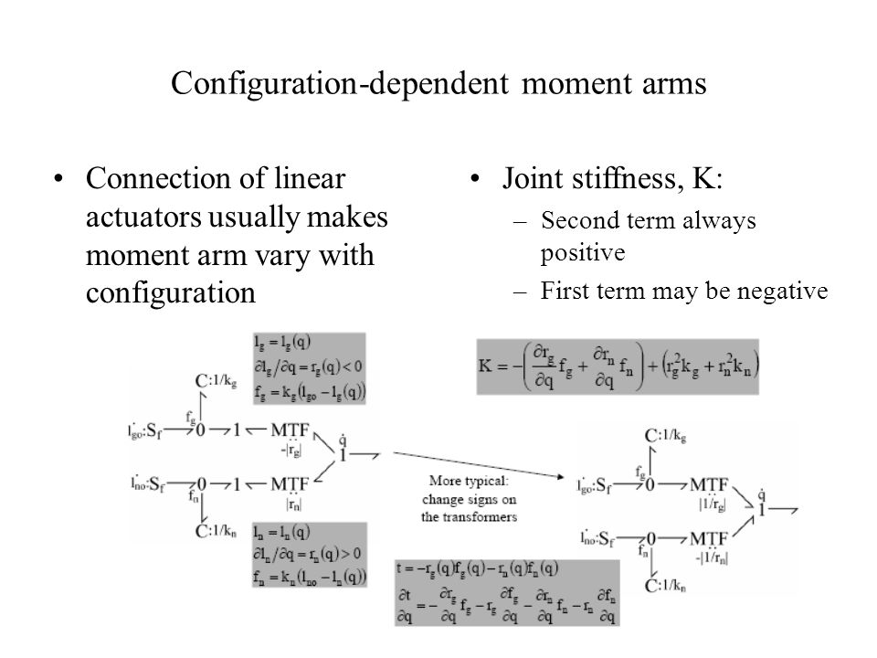 Configuration-dependent moment arms