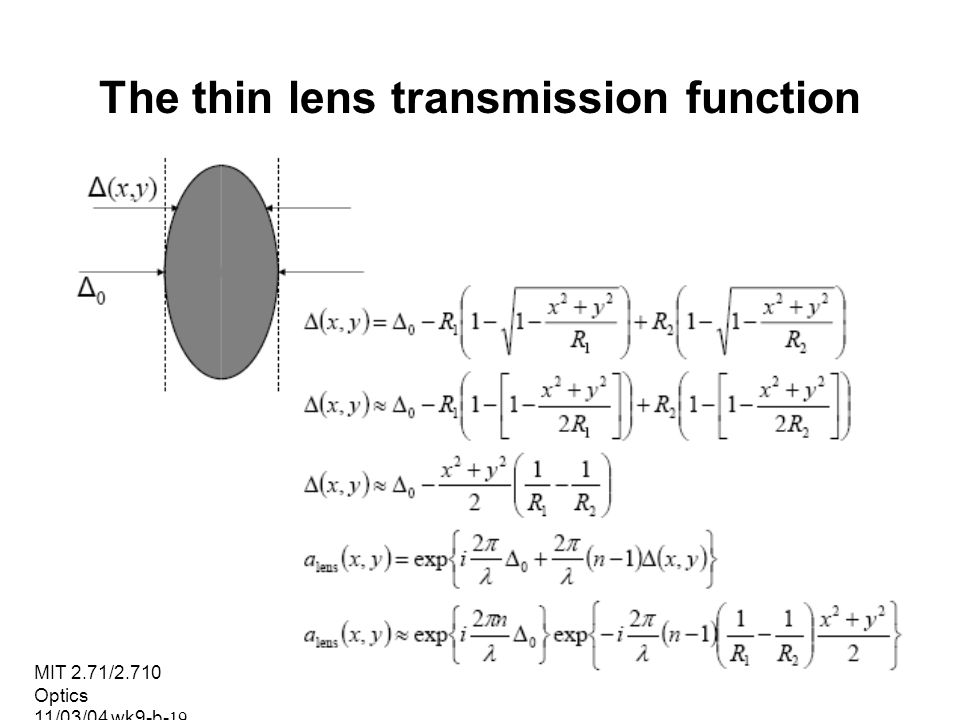 The thin lens transmission function