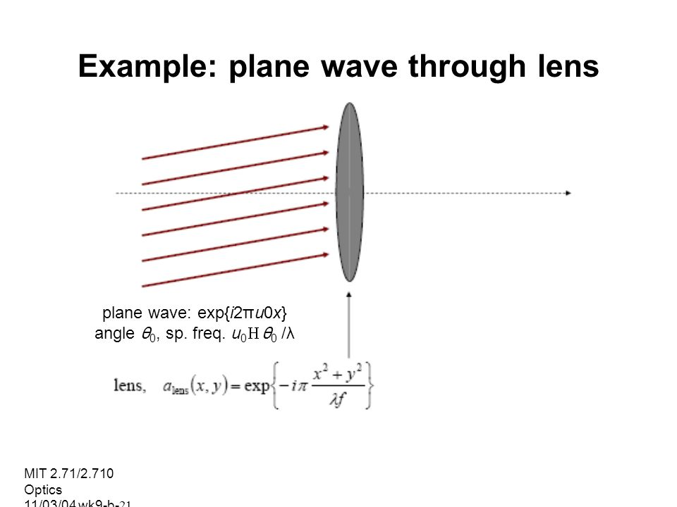 Example: plane wave through lens