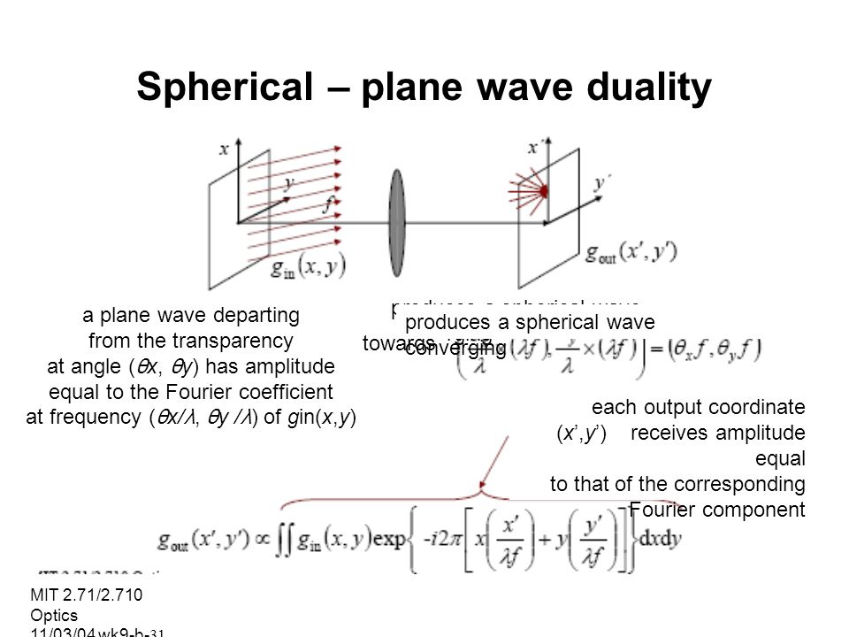 Spherical – plane wave duality