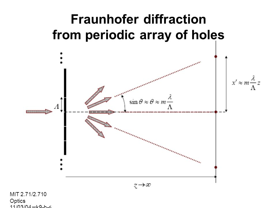 Fraunhofer diffraction from periodic array of holes