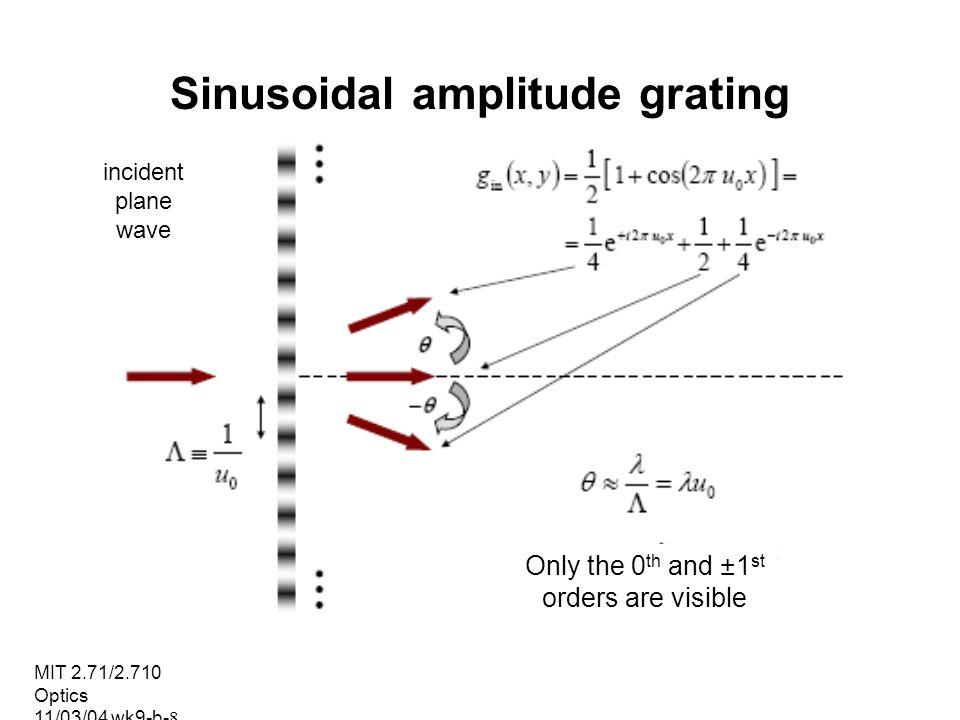 Sinusoidal amplitude grating
