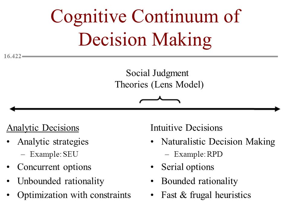 Cognitive Continuum of Decision Making
