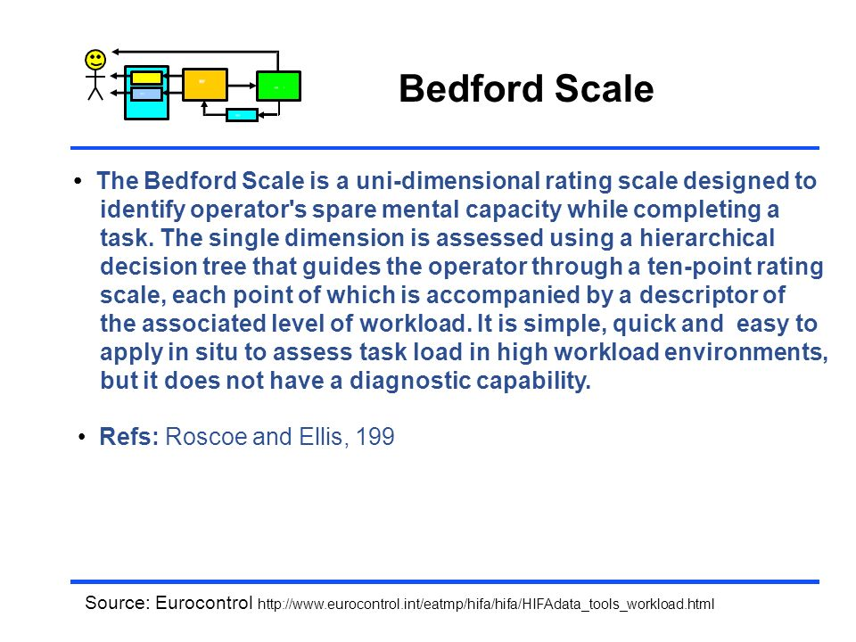 Bedford ScaleControl. • The Bedford Scale is a uni-dimensional rating scale designed to.