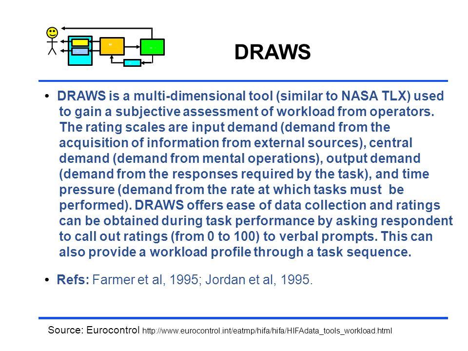 DRAWS • DRAWS is a multi-dimensional tool (similar to NASA TLX) used