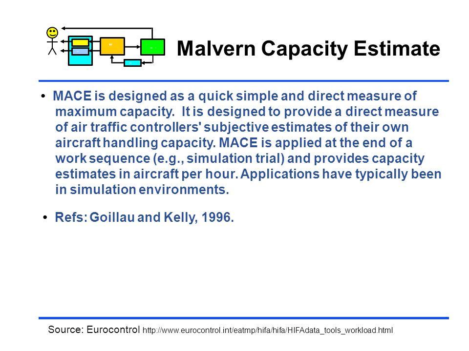 Malvern Capacity Estimate