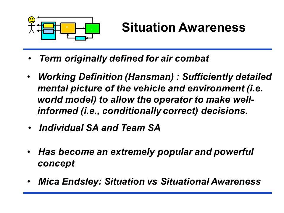 Situation Awareness Term originally defined for air combat