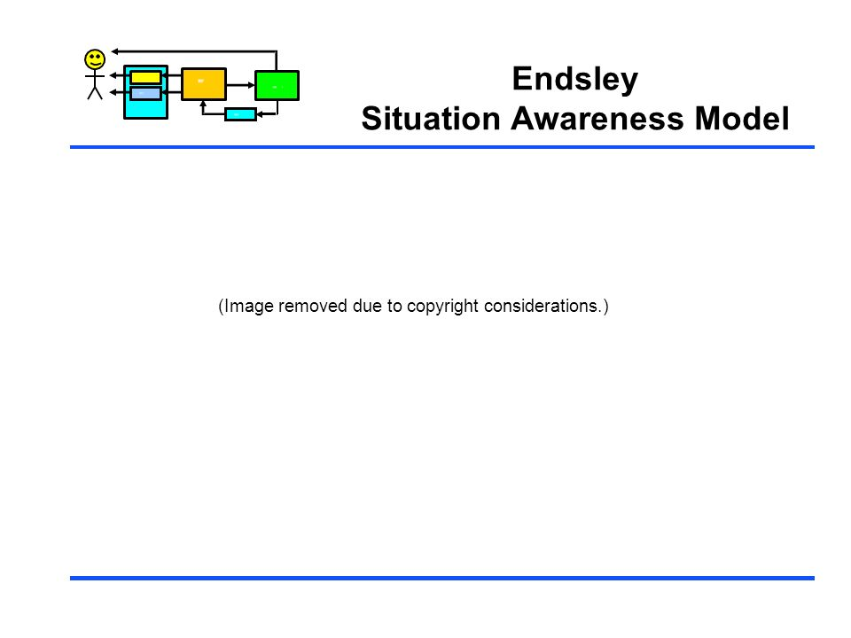 Situation Awareness Model