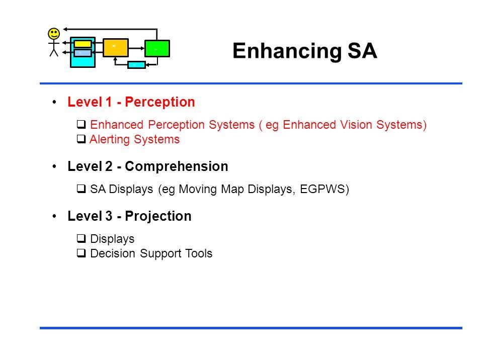 Enhancing SA Level 1 - Perception Level 2 - Comprehension