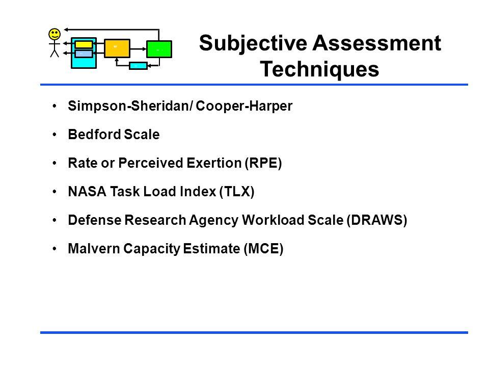 Subjective Assessment Techniques
