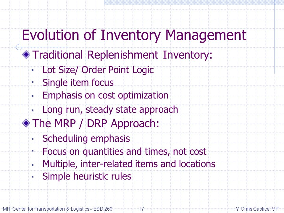 Evolution of Inventory Management