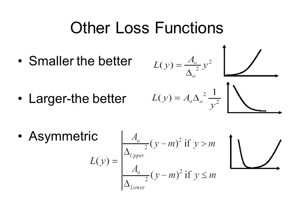 Other Loss Functions Smaller the better Larger-the better Asymmetric