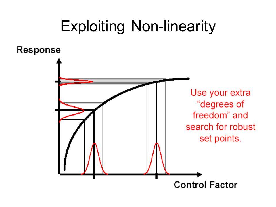 Exploiting Non-linearity
