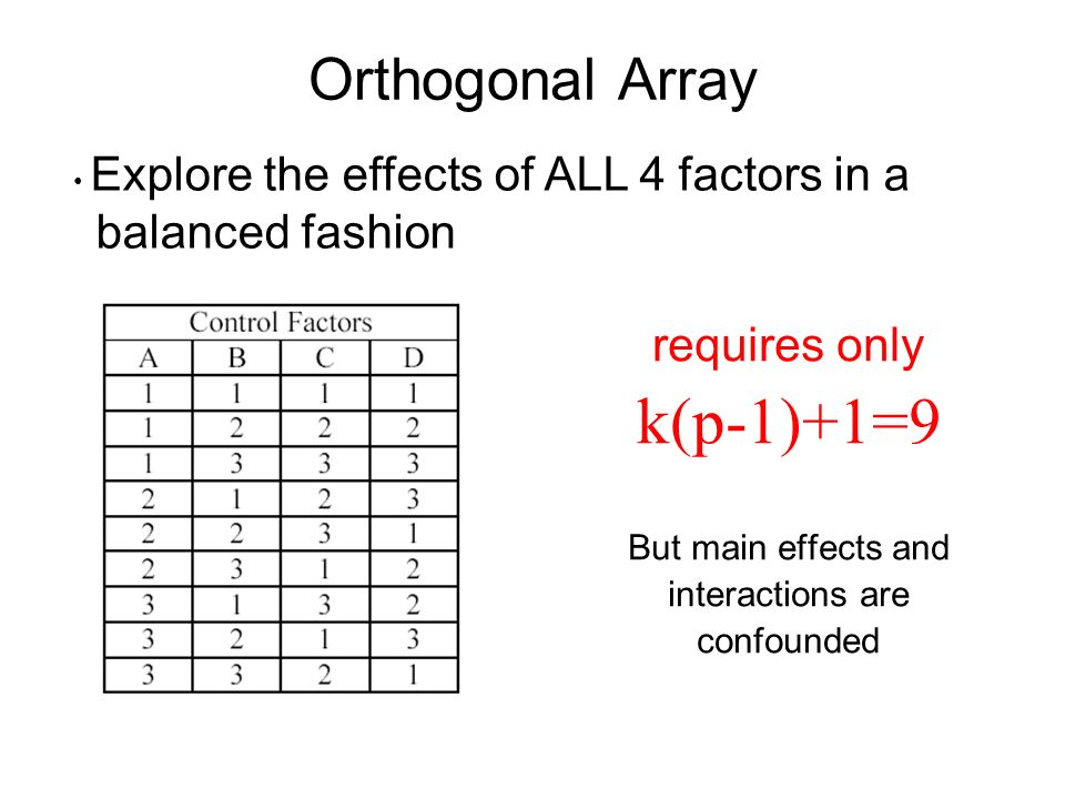 k(p-1)+1=9 Orthogonal Array requires only But main effects and