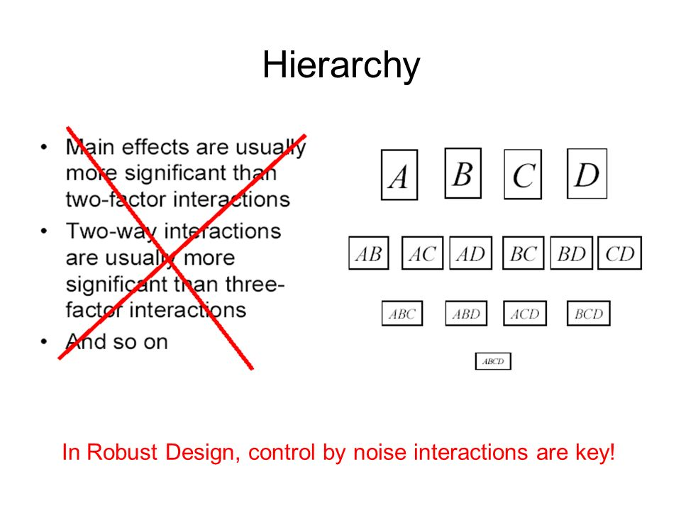 Hierarchy In Robust Design, control by noise interactions are key!