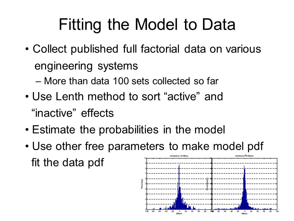 Fitting the Model to Data