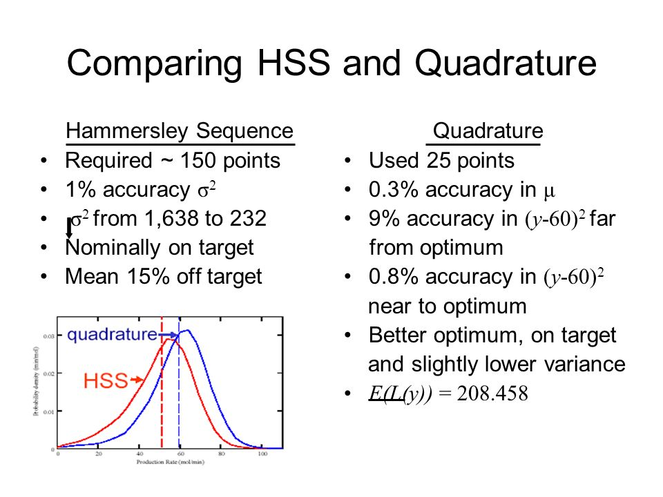 Comparing HSS and Quadrature