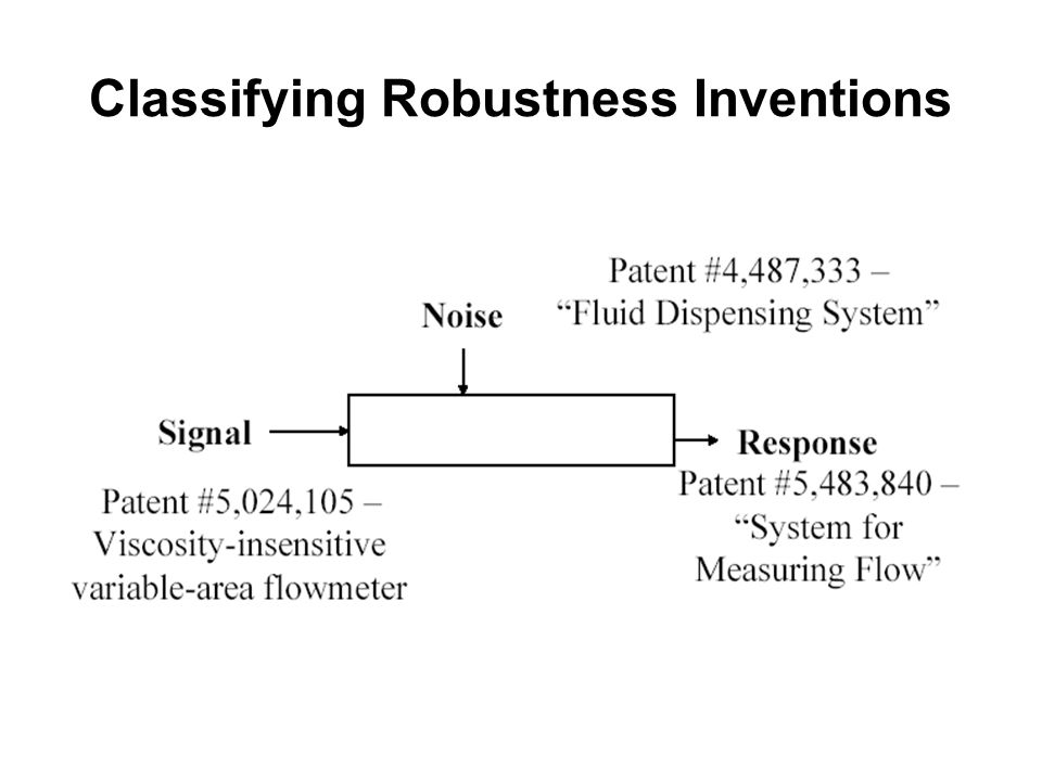 Classifying Robustness Inventions