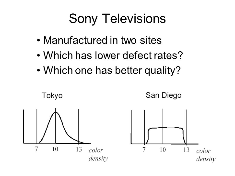 Sony Televisions • Manufactured in two sites