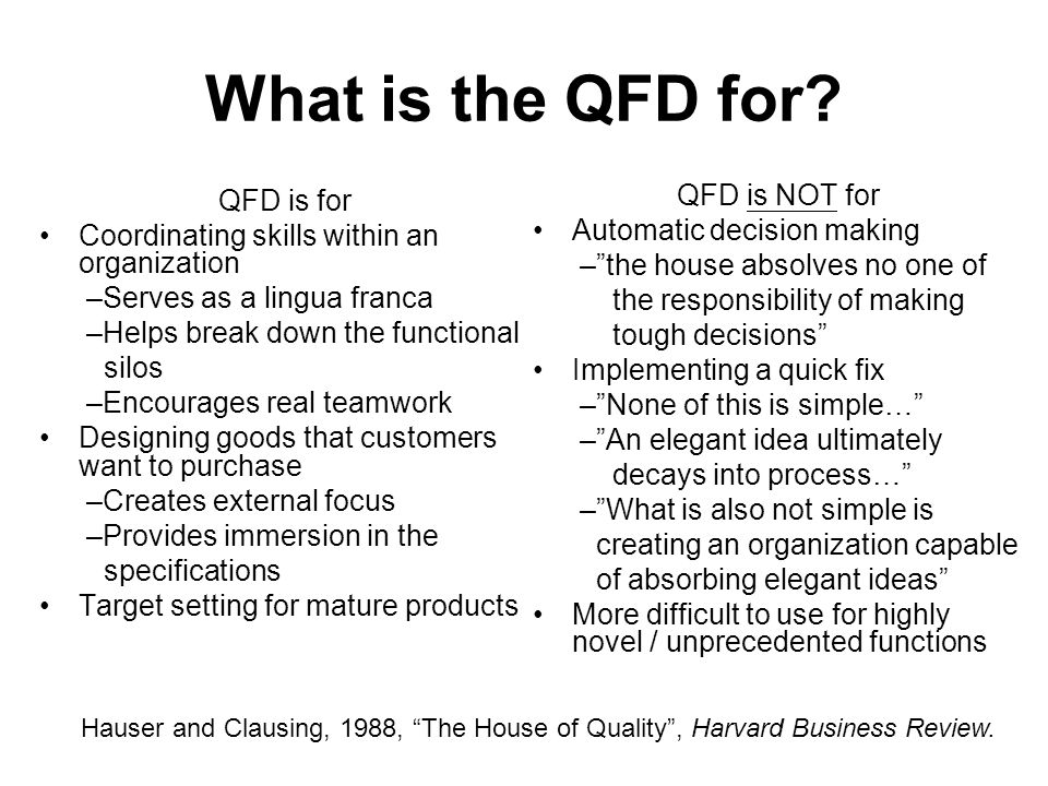 What is the QFD for QFD is NOT for QFD is for