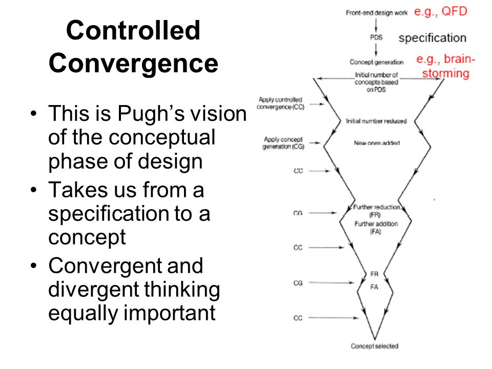 Controlled Convergence