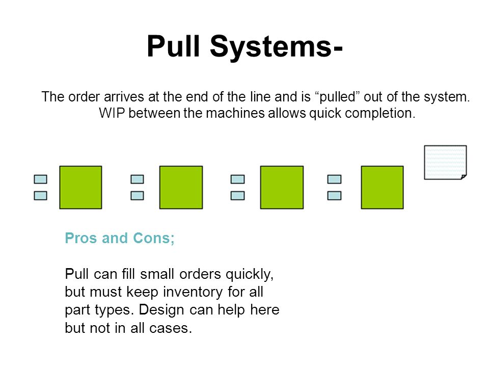 Pull Systems- Pros and Cons;