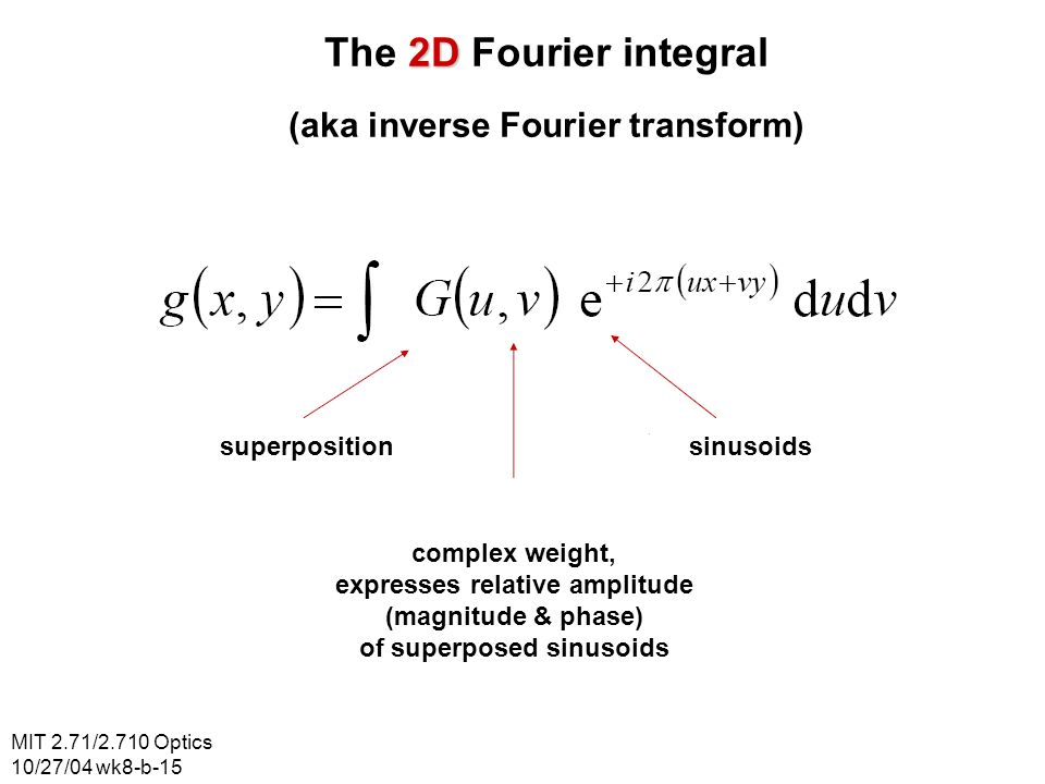 The 2D Fourier integral (aka inverse Fourier transform) superposition