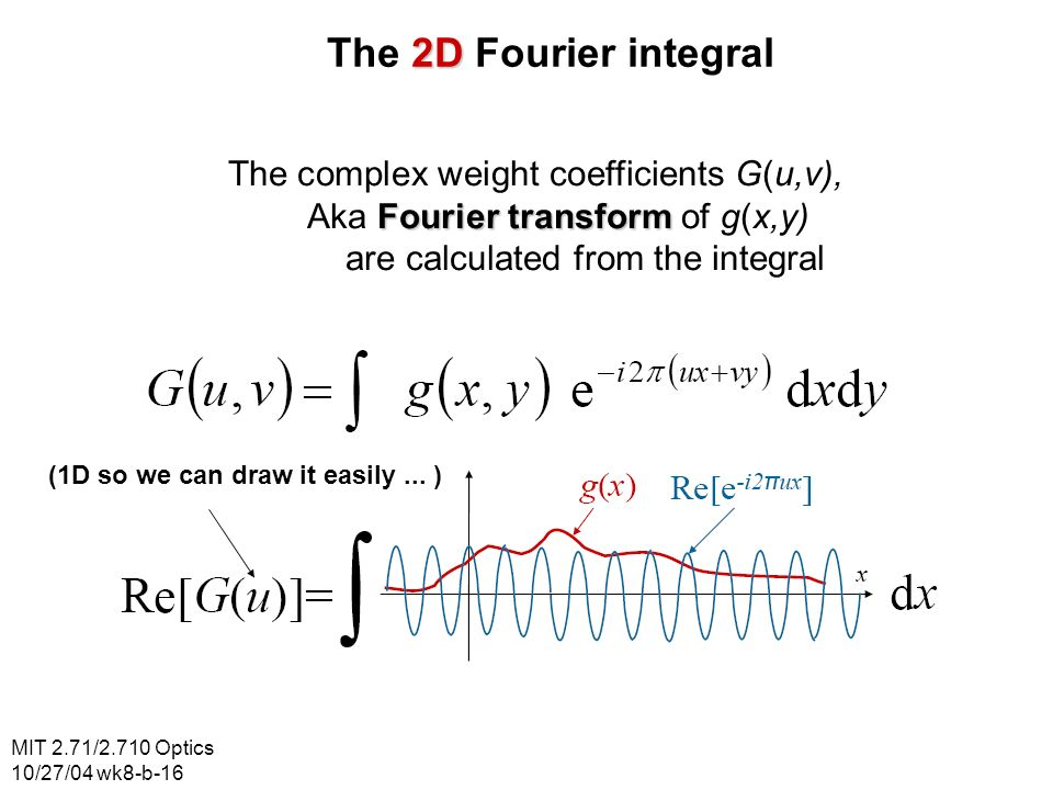 The 2D Fourier integral The complex weight coefficients G(u,v),