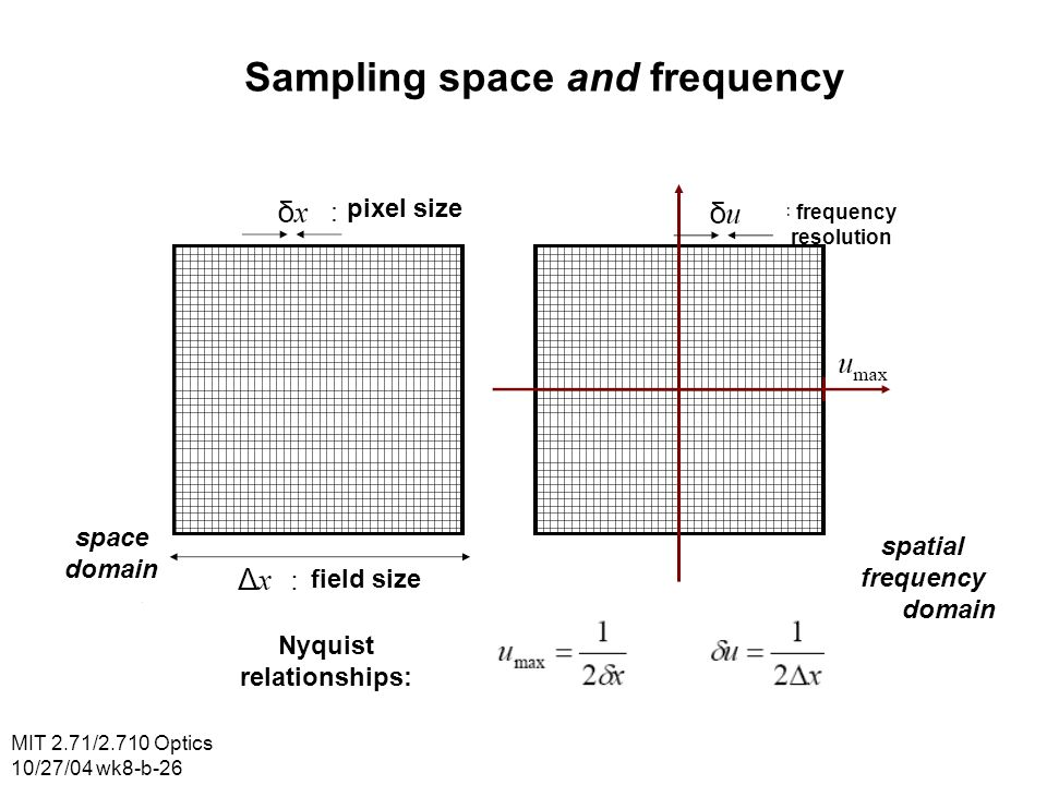 Sampling space and frequency