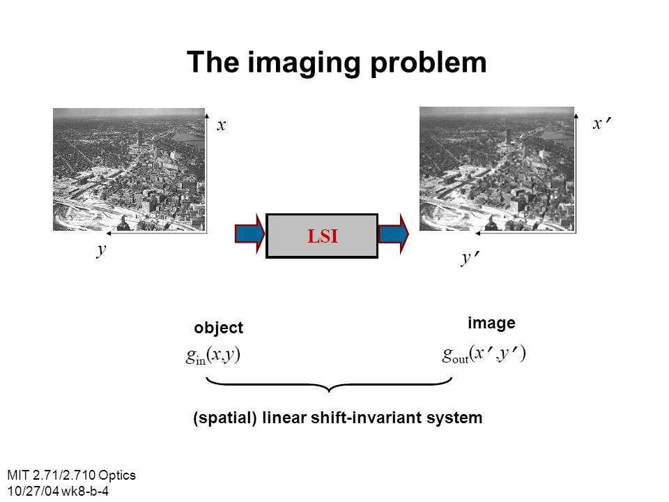 (spatial) linear shift-invariant system