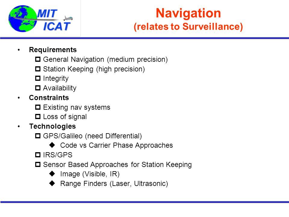 Navigation (relates to Surveillance)