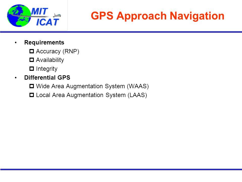 GPS Approach Navigation