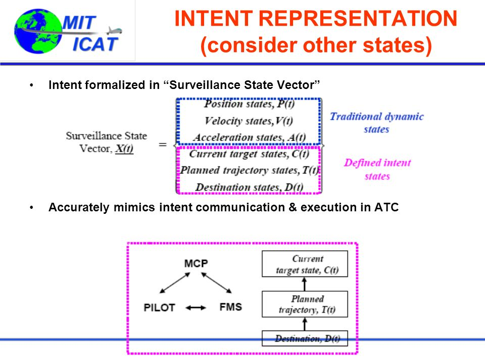 INTENT REPRESENTATION (consider other states)