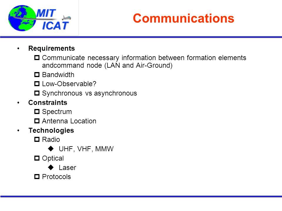 Communications Requirements