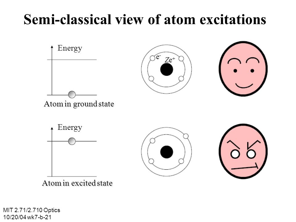 Semi-classical view of atom excitations