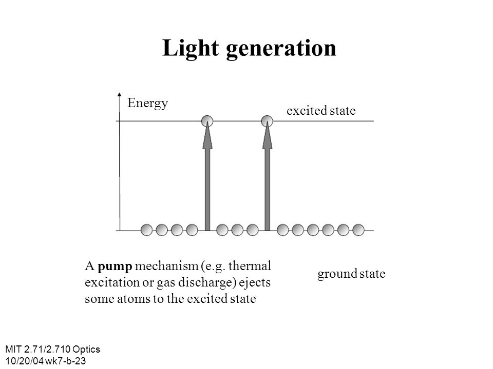 Light generation Energy excited state