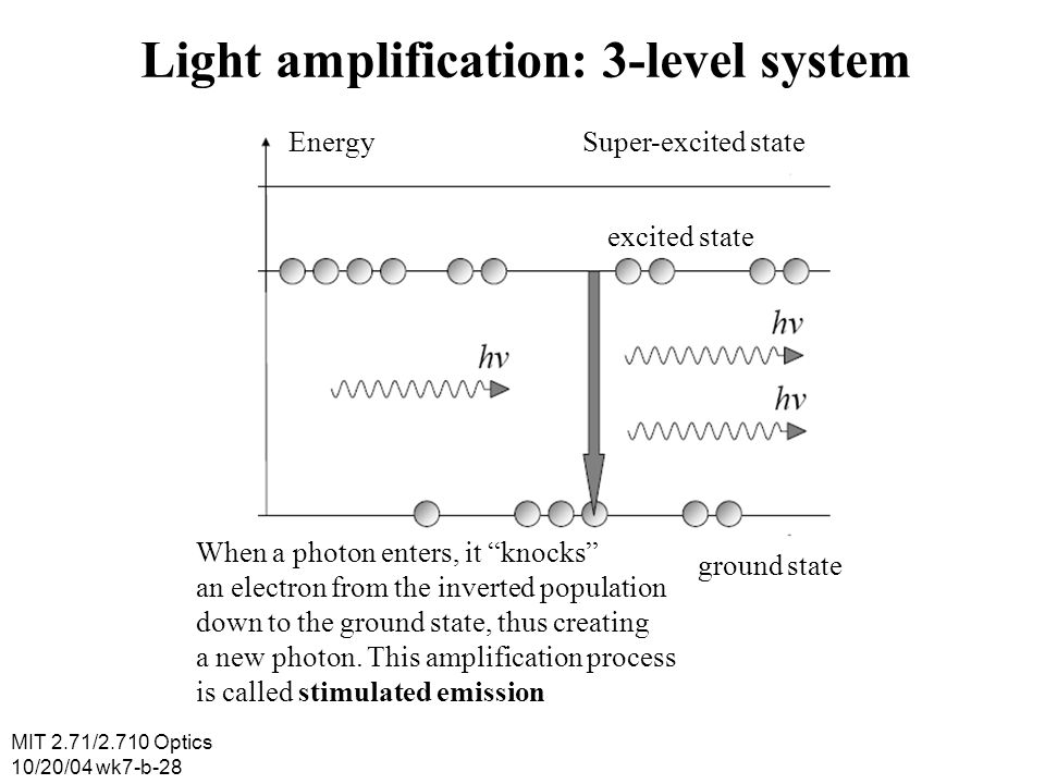 Light amplification: 3-level system