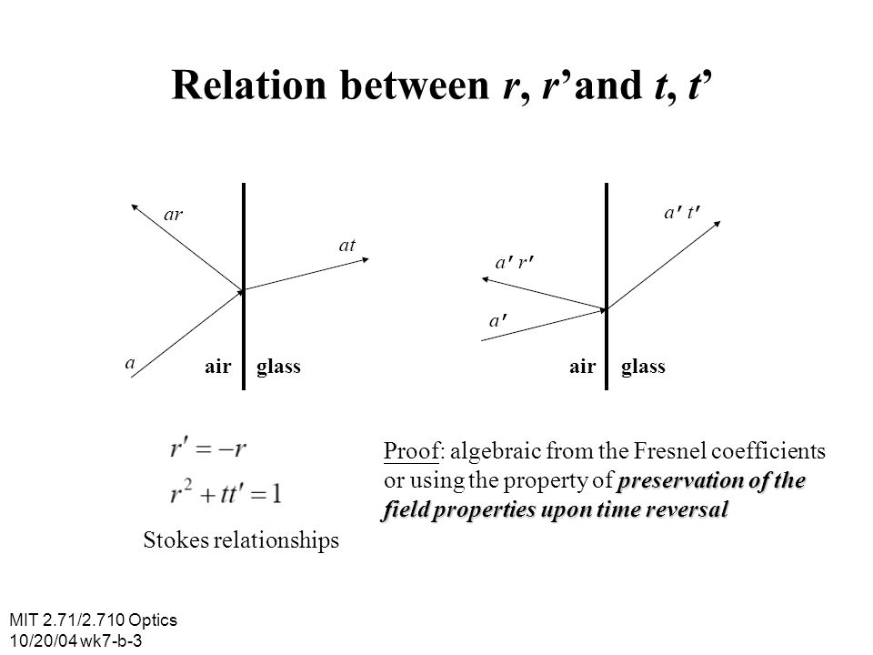 Relation between r, r'and t, t'