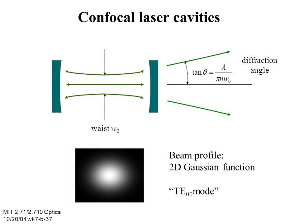 Confocal laser cavities