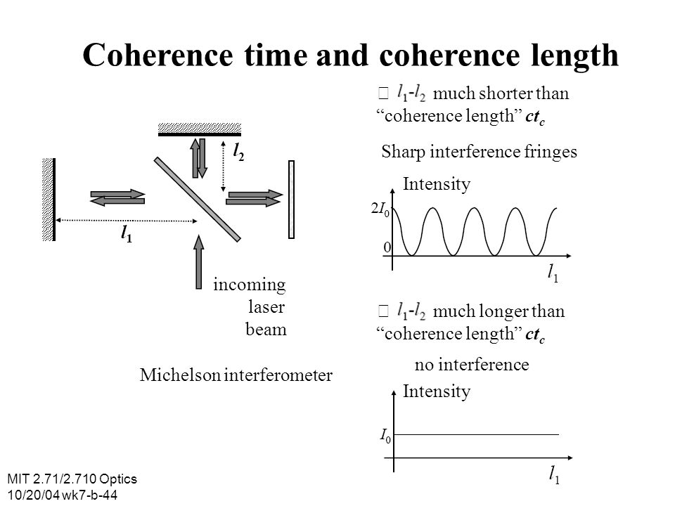 Coherence time and coherence length