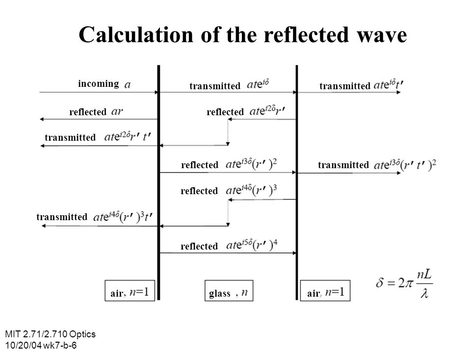 Calculation of the reflected wave