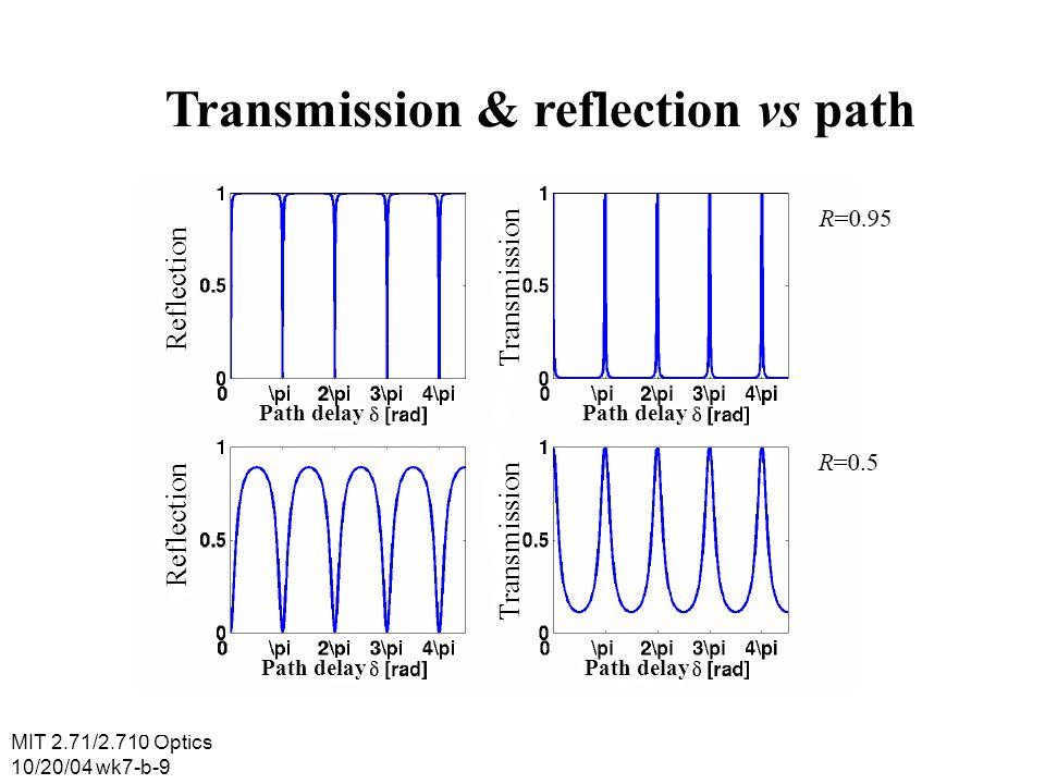 Transmission & reflection vs path