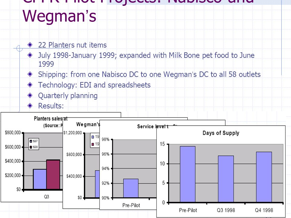CPFR Pilot Projects: Nabisco and Wegman's
