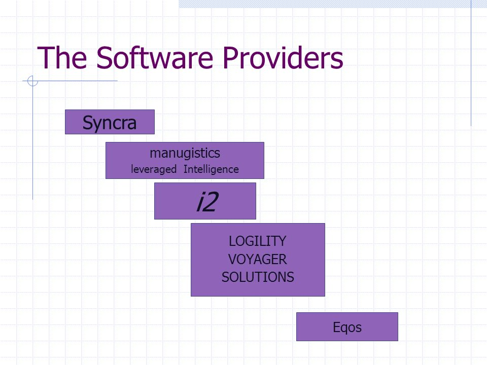 The Software Providers