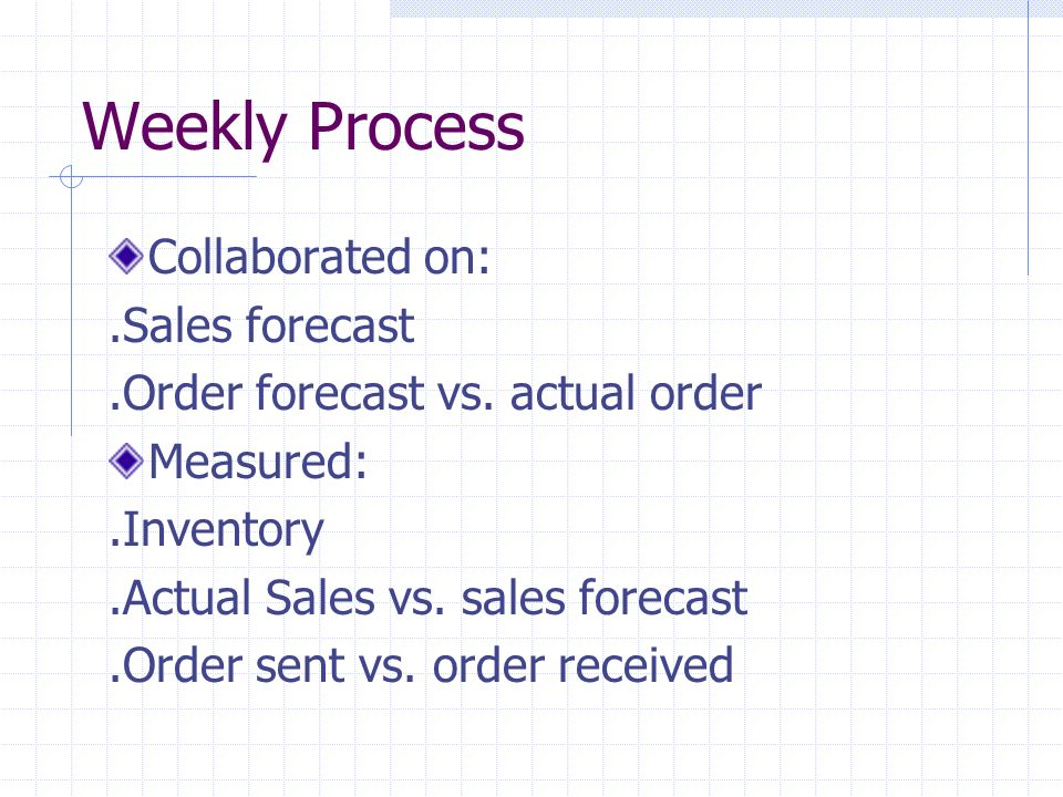 Weekly Process Collaborated on: .Sales forecast